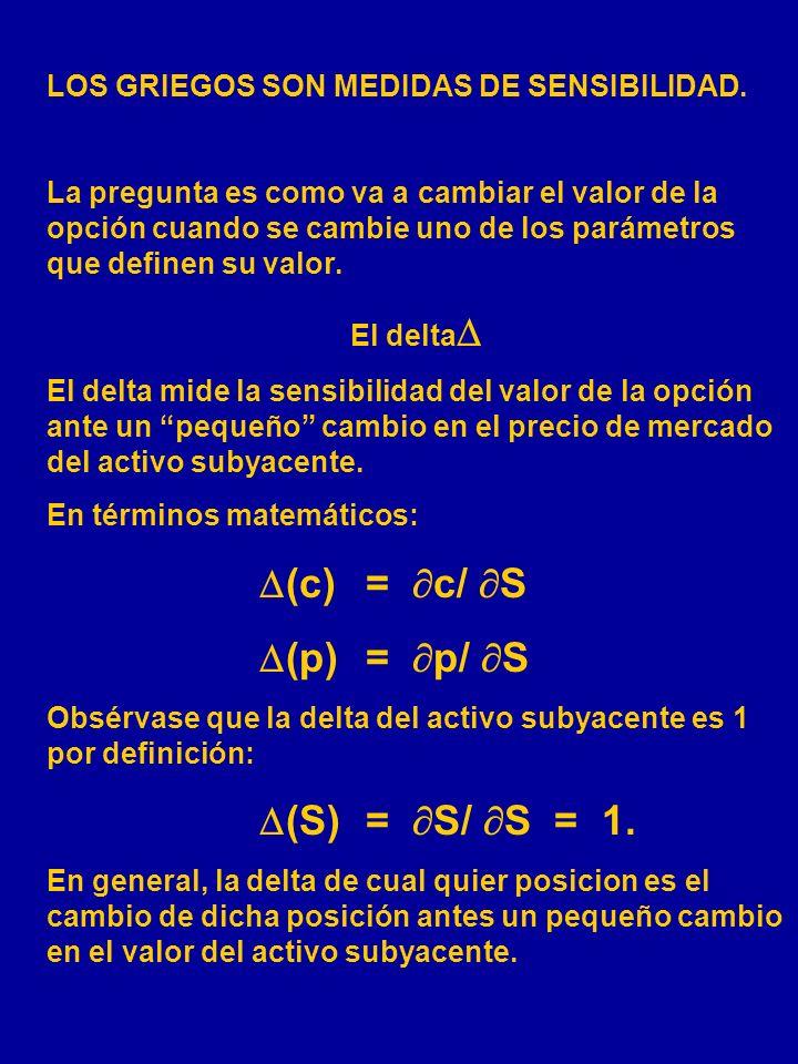 EJEMPLO: S = $100; X = $100;r = 0,08; = 0,3; T = 180 d. CallPut Precio:$10,30$6,43 0,6151-0,3849 0,01810,0181 -12,2607-4,5701 26,841626,8416 25,2515-2