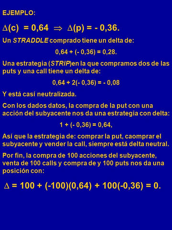 Resultados: 1.El delta de una put es el delta de la call (mismo subyacente, mismo precio de ejercicio y mismo vencimiento) menos 1. (p) = (c) - 1. 1.U
