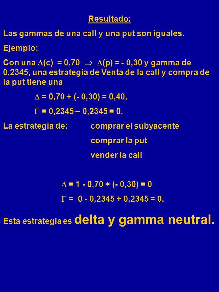 GAMMA Gamma mide el cambio de la delta antes un pequeño cambio del precio del subyacente. En términos matemáticos gamma es la segunada derivada del va