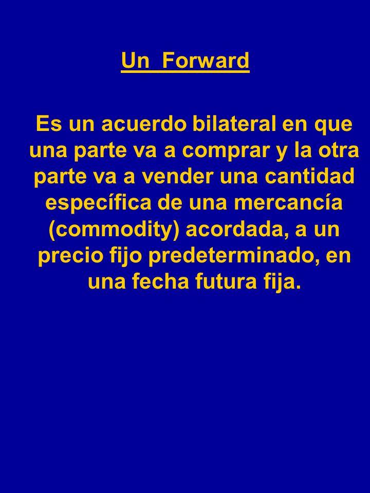 El mercado de forwards El mercado de entrega diferida Vendedor Corto Comprador Largo Hacen un contrato y lo firman ahora pero en este momento nada se