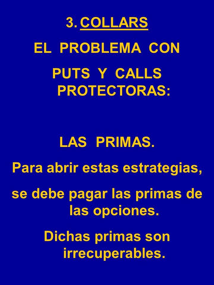 2. CALLS PROTECTORAS X- S 0 +cS-S 0 +cG/P XS-(S 0 - c)TOTAL -(S – X)0 + cVENDER CALL SS- S 0 COMPRAR S S > XS < XFCIESTRATEGIA X c S G/P AL VENCIMIENT