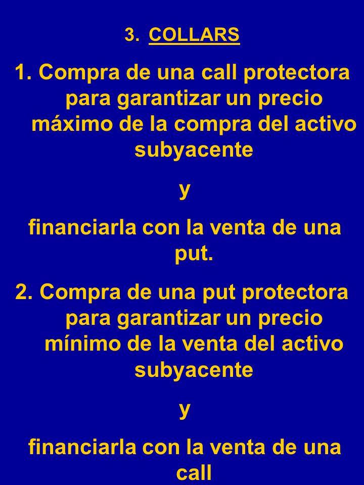 3.COLLARS EL PROBLEMA CON PUTS Y CALLS PROTECTORAS: LAS PRIMAS. Para abrir estas estrategias, se debe pagar las primas de las opciones. Dichas primas