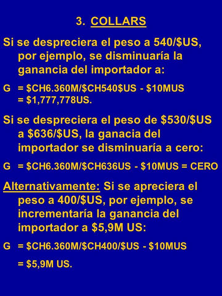 3.COLLARS Datos: El precio en $US:$10M El precio en $CH:$6.360M Con el tipo de cambio de $CH530/$US la ganacia del importador es: G = $CH6.360M/$CH532