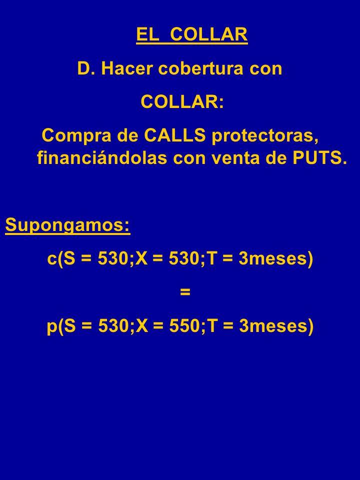 Características principales de los contratos: Moneda:$USD Unidad:$2.000 Un tick:$5/$US ($10.000 US/contrato) Entrega:Marzo, Junio, Septiembre, Diciemb