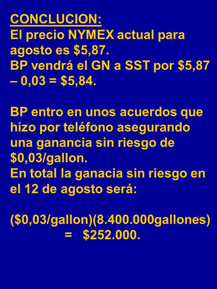 EL SWAP DEL SPREAD L3D - IF L3D - $0,025 IF En suma: el flujo de caja total para BP es: Mercado spot: F 4, 12; AUG - X - IF Mercado futuro: + L3D - F
