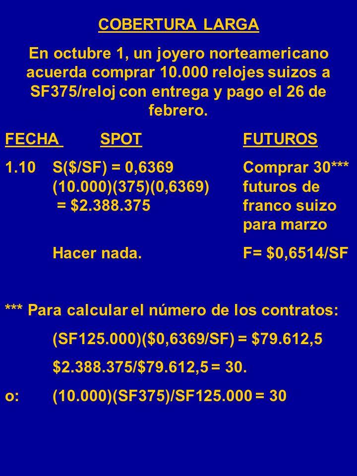 COBERTURA LARGA El gerente de una refinería observa los siguientes precios de petróleo en los mercados spot y futuros: FechaSpotFuturos 11,5,01S = $26