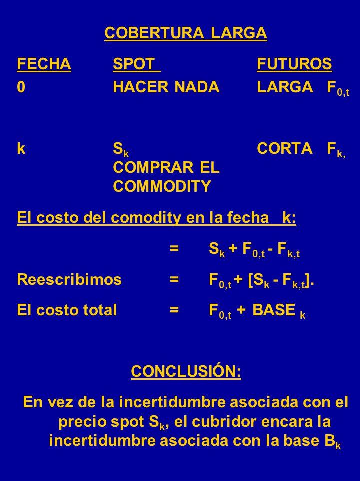 Definición: En cualquier fecha k, la BASE K es la diferencia entre el precio spot y el precio del futuro. En los términos matemáticos: B k = S k - F k