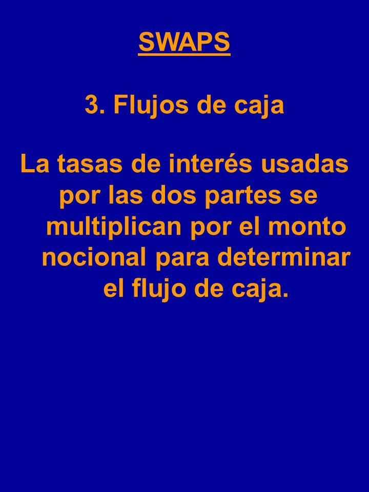 SWAPS 3. Flujos de caja Los flujos de caja se determinan según dos bases: fija – tasa fija de interés o precio fijo y flotante – tasa de interés flota