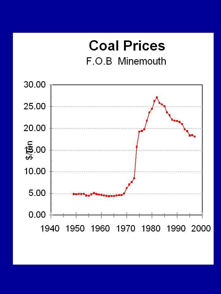 Definición: En cualquier fecha k, la BASE K es la diferencia entre el precio spot y el precio del futuro.