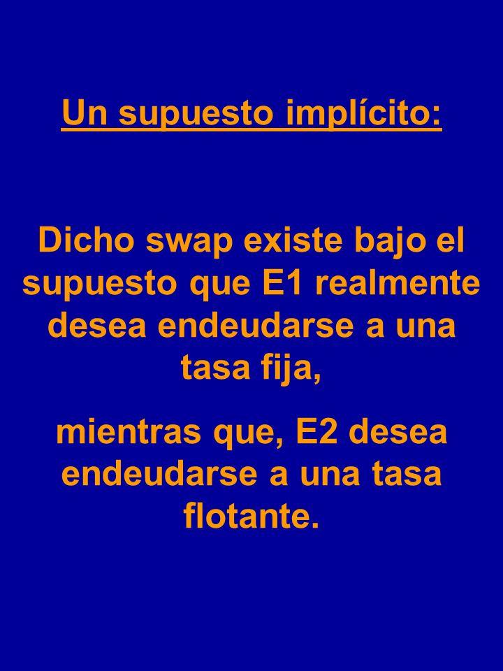El SWAP: FIJO POR FLOTANTE Cada empresa financia su proyecto en el mercado en que tiene ventaja comparativa. E1 toma un préstamo en el mercado de tasa