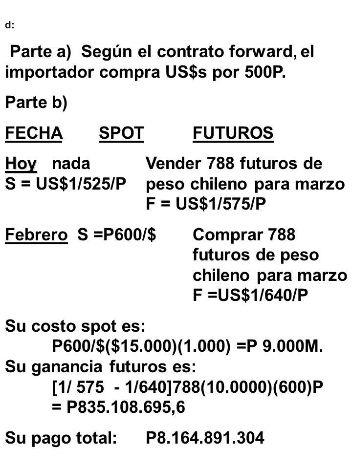 La cobertura: FECHASPOTFUTUROS Hoy nadavender 788 futuros S = US$1/525/Pde peso chileno para marzo F = US$ 1/575/P