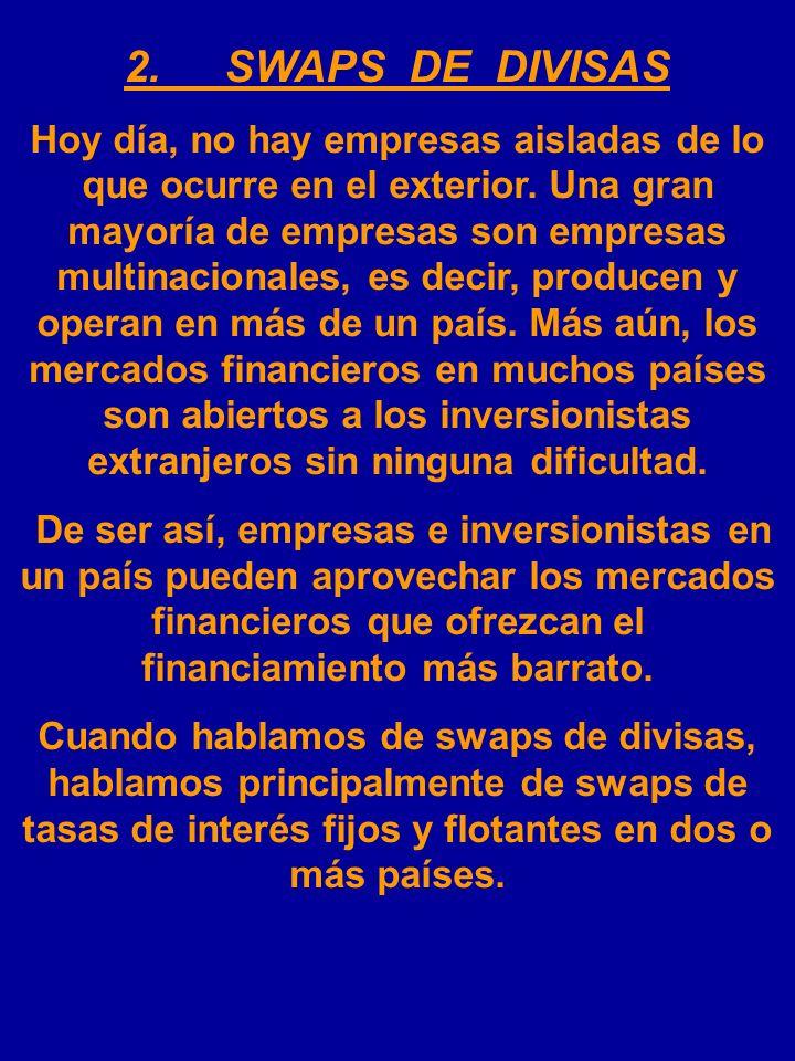 FLUJO DE CAJA DEL BANCO: 12% - FL 1 + FL 2 – 10% + (FL 1 - FL 2 ) = 2% RESULTADO El banco cambia el riesgo asociado con el SPREAD = FL 2 - FL 1 POR UN