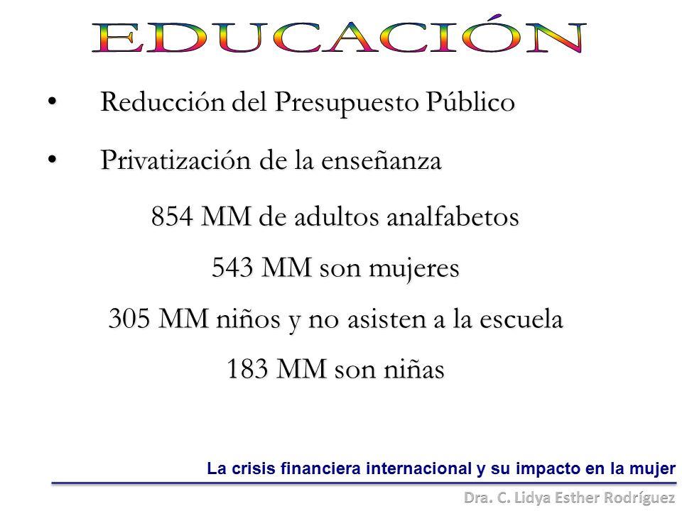 854 MM de adultos analfabetos 543 MM son mujeres 305 MM niños y no asisten a la escuela 183 MM son niñas Reducción del Presupuesto PúblicoReducción del Presupuesto Público Privatización de la enseñanzaPrivatización de la enseñanza