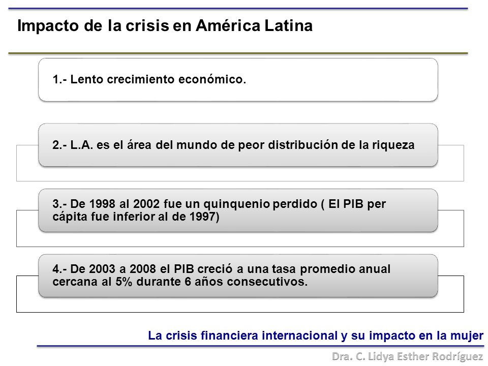 Impacto de la crisis en América Latina 1.- Lento crecimiento económico.2.- L.A.