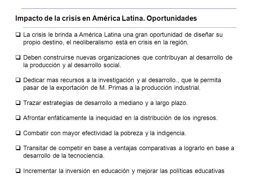 Impacto de la crisis en América Latina.