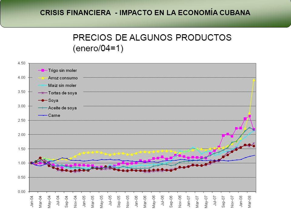 PRECIOS DE ALGUNOS PRODUCTOS (enero/04=1) PRECIOS DE ALGUNOS PRODUCTOS (enero/04=1) CRISIS FINANCIERA - IMPACTO EN LA ECONOMÍA CUBANA