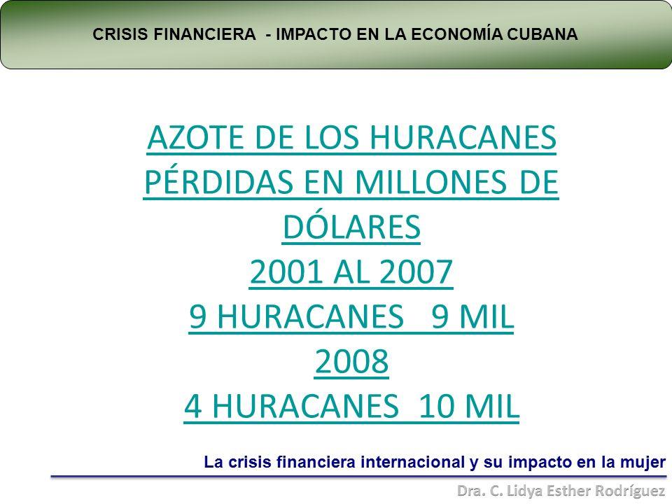 AZOTE DE LOS HURACANES PÉRDIDAS EN MILLONES DE DÓLARES 2001 AL 2007 9 HURACANES 9 MIL 2008 4 HURACANES 10 MIL CRISIS FINANCIERA - IMPACTO EN LA ECONOMÍA CUBANA