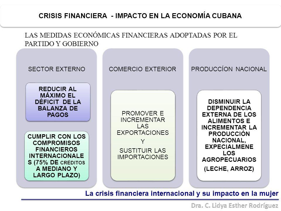 SECTOR EXTERNO REDUCIR AL MÁXIMO EL DÉFICIT DE LA BALANZA DE PAGOS CUMPLIR CON LOS COMPROMISOS FINANCIEROS INTERNACIONALE S (75% DE CRÉDITOS A MEDIANO Y LARGO PLAZO) COMERCIO EXTERIOR PROMOVER E INCREMENTAR LAS EXPORTACIONES Y SUSTITUIR LAS IMPORTACIONES PRODUCCÍON NACIONAL DISMINUIR LA DEPENDENCIA EXTERNA DE LOS ALIMENTOS E INCREMENTAR LA PRODUCCIÓN NACIONAL, EXPECIALMENE LOS AGROPECUARIOS (LECHE, ARROZ) LAS MEDIDAS ECONÓMICAS FINANCIERAS ADOPTADAS POR EL PARTIDO Y GOBIERNO CRISIS FINANCIERA - IMPACTO EN LA ECONOMÍA CUBANA