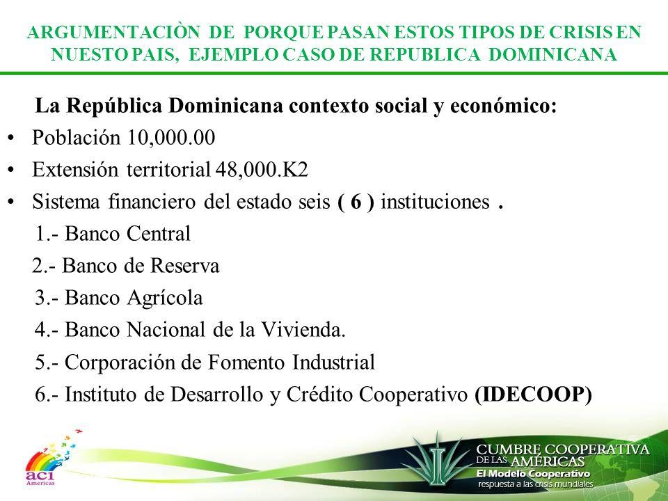 ARGUMENTACIÒN DE PORQUE PASAN ESTOS TIPOS DE CRISIS EN NUESTO PAIS, EJEMPLO CASO DE REPUBLICA DOMINICANA La República Dominicana contexto social y económico: Población 10,000.00 Extensión territorial 48,000.K2 Sistema financiero del estado seis ( 6 ) instituciones.