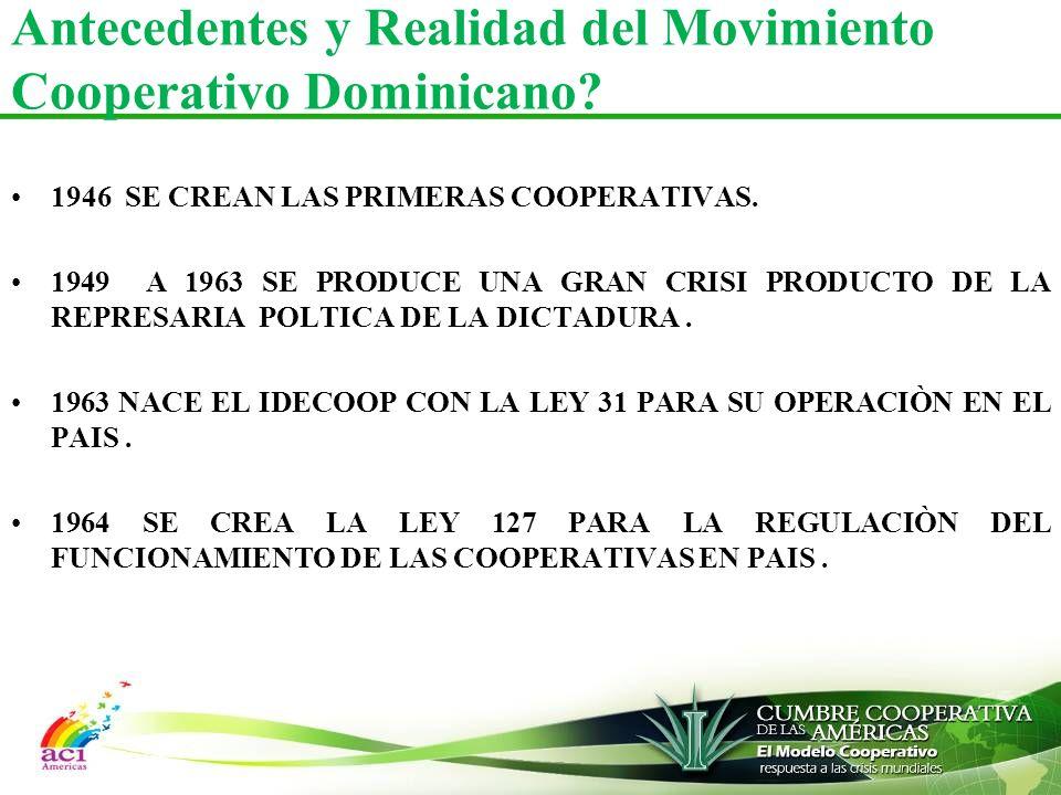 Antecedentes y Realidad del Movimiento Cooperativo Dominicano.