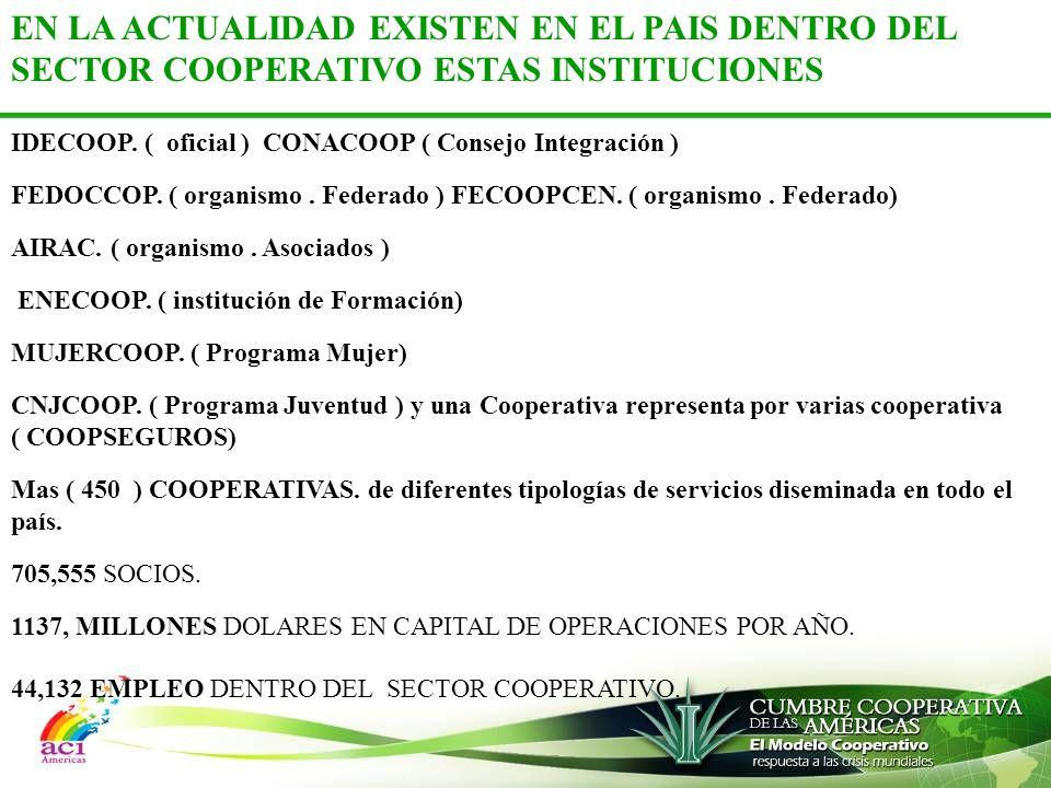 IDECOOP.( oficial ) CONACOOP ( Consejo Integración ) FEDOCCOP.