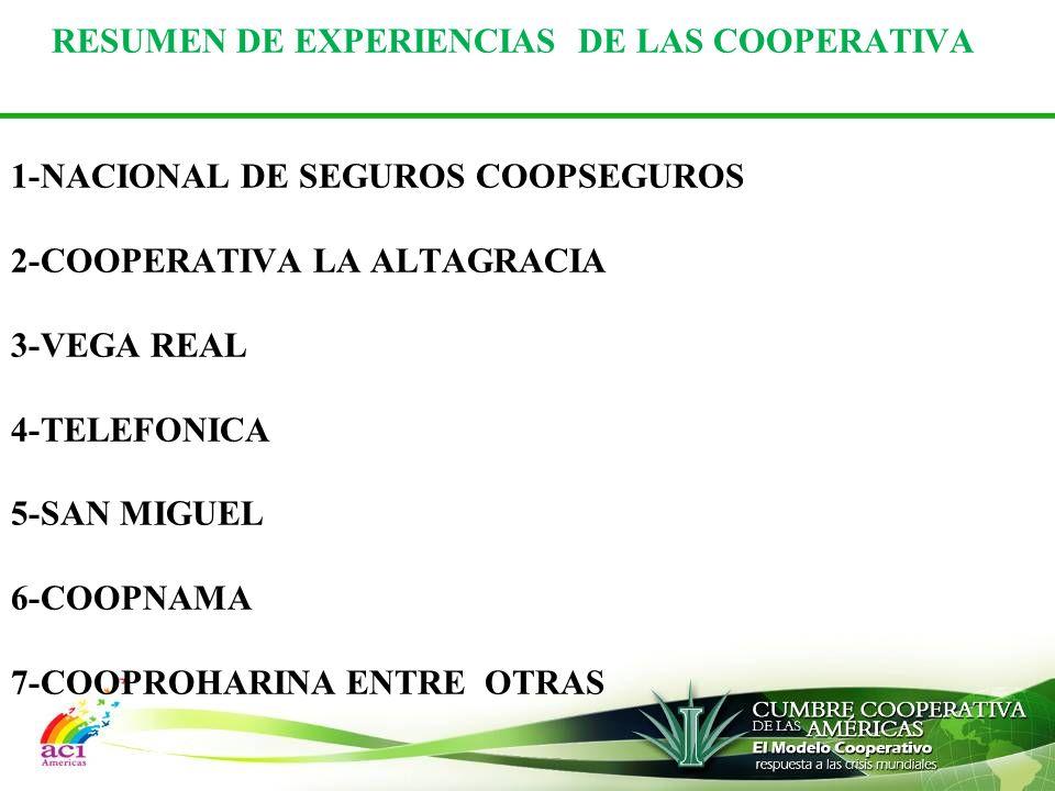 RESUMEN DE EXPERIENCIAS DE LAS COOPERATIVA 1-NACIONAL DE SEGUROS COOPSEGUROS 2-COOPERATIVA LA ALTAGRACIA 3-VEGA REAL 4-TELEFONICA 5-SAN MIGUEL 6-COOPNAMA 7-COOPROHARINA ENTRE OTRAS