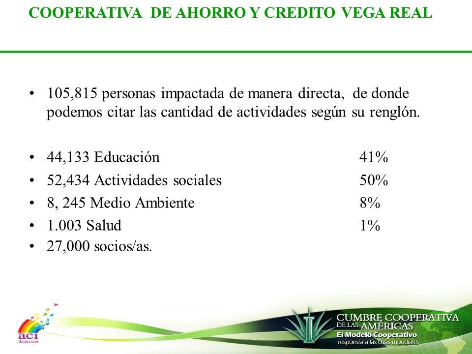 105,815 personas impactada de manera directa, de donde podemos citar las cantidad de actividades según su renglón.