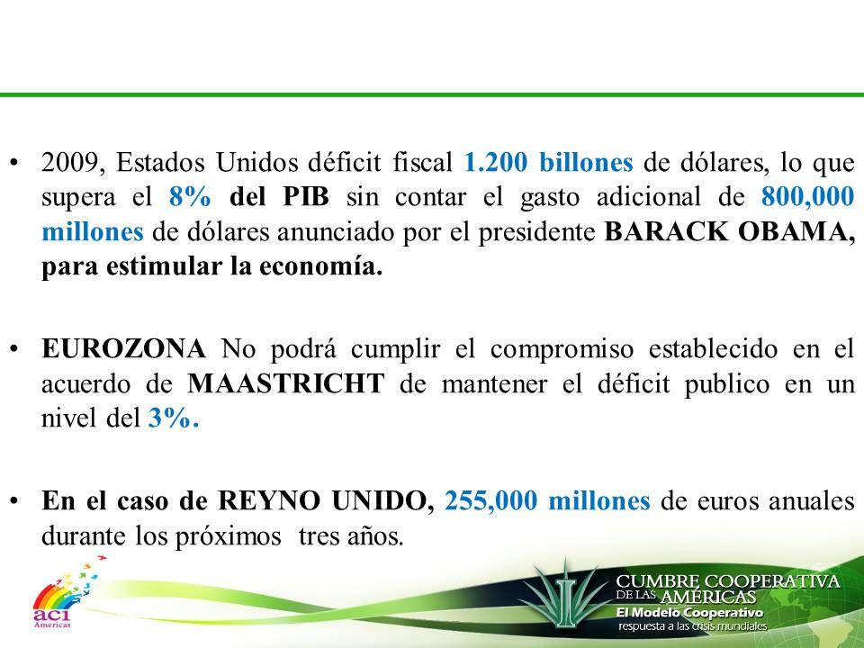 2009, Estados Unidos déficit fiscal 1.200 billones de dólares, lo que supera el 8% del PIB sin contar el gasto adicional de 800,000 millones de dólares anunciado por el presidente BARACK OBAMA, para estimular la economía.