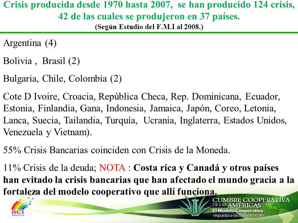 Crisis producida desde 1970 hasta 2007, se han producido 124 crisis, 42 de las cuales se produjeron en 37 países.