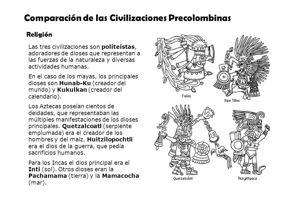 Comparación de las Civilizaciones Precolombinas Religión Las tres civilizaciones son politeístas, adoradores de dioses que representan a las fuerzas d
