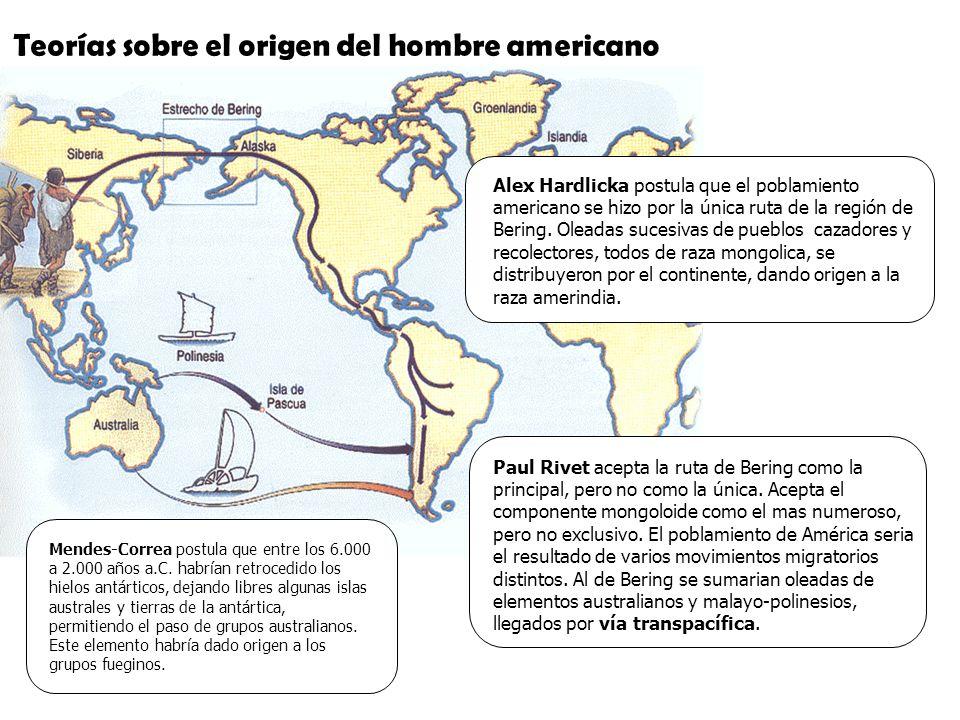 Teorías sobre el origen del hombre americano Alex Hardlicka postula que el poblamiento americano se hizo por la única ruta de la región de Bering. Ole