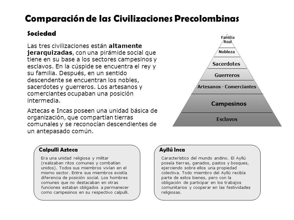 Comparación de las Civilizaciones Precolombinas Sociedad Las tres civilizaciones están altamente jerarquizadas, con una pirámide social que tiene en s