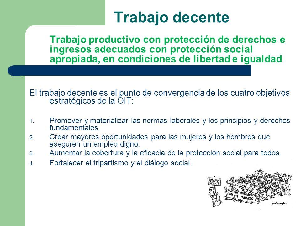 Trabajo decente Trabajo productivo con protección de derechos e ingresos adecuados con protección social apropiada, en condiciones de libertad e igual