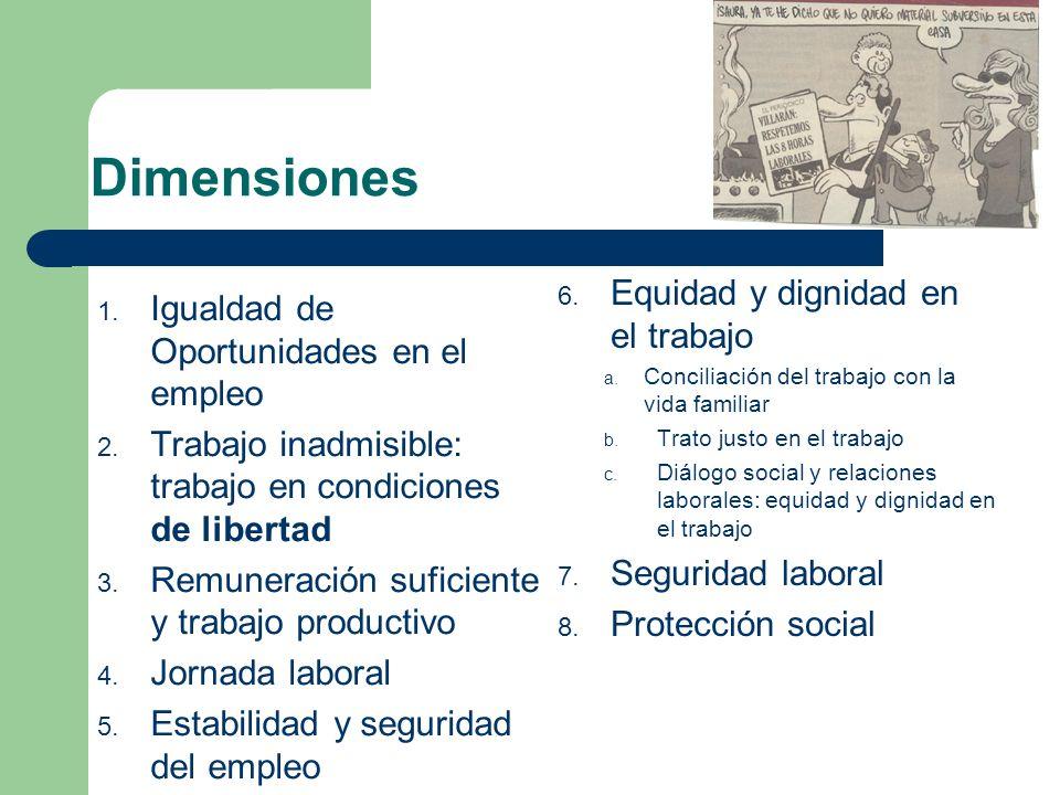 Dimensiones 1. Igualdad de Oportunidades en el empleo 2. Trabajo inadmisible: trabajo en condiciones de libertad 3. Remuneración suficiente y trabajo