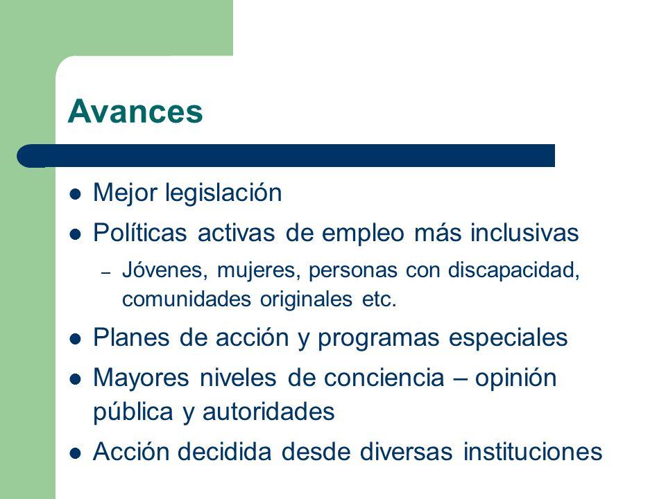 Avances Mejor legislación Políticas activas de empleo más inclusivas – Jóvenes, mujeres, personas con discapacidad, comunidades originales etc. Planes