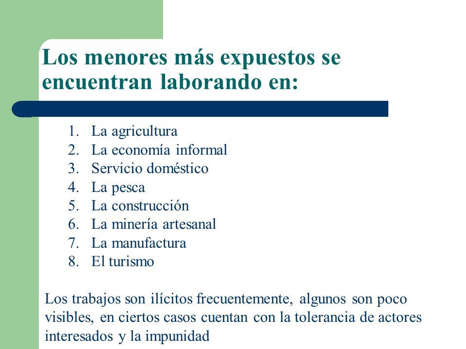 Los menores más expuestos se encuentran laborando en: 1.La agricultura 2.La economía informal 3.Servicio doméstico 4.La pesca 5.La construcción 6.La m