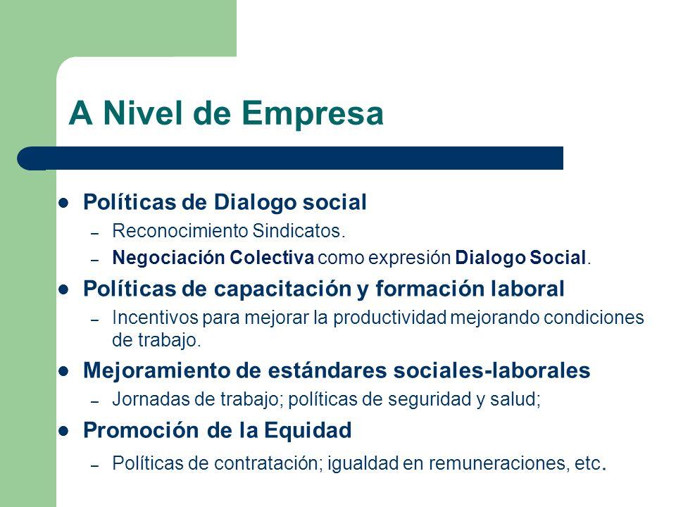 Políticas de Dialogo social – Reconocimiento Sindicatos. – Negociación Colectiva como expresión Dialogo Social. Políticas de capacitación y formación