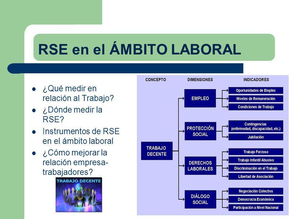 ¿Qué medir en relación al Trabajo? ¿Dónde medir la RSE? Instrumentos de RSE en el ámbito laboral ¿Cómo mejorar la relación empresa- trabajadores? RSE