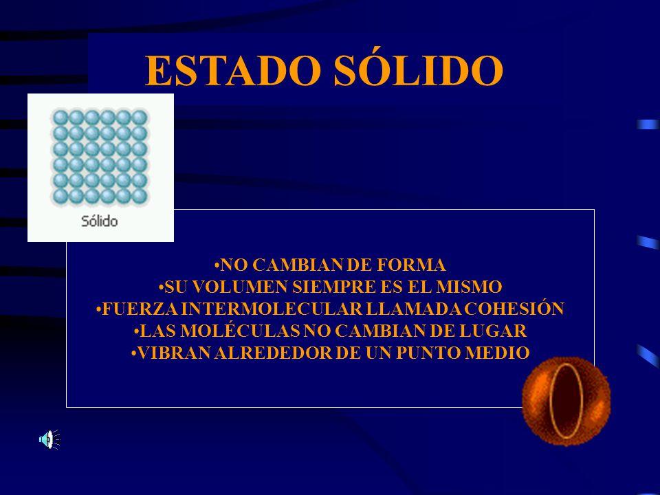 FÍSICA II 2.1.0.CARACTERIZACIÓN Y DIFERENCIACIÓN ENTRE CUERPOS SÓLIDOS Y LOS FLUIDOS 2.1.1. FORMA 2.1.2. RIGIDEZ Y FLUIDEZ
