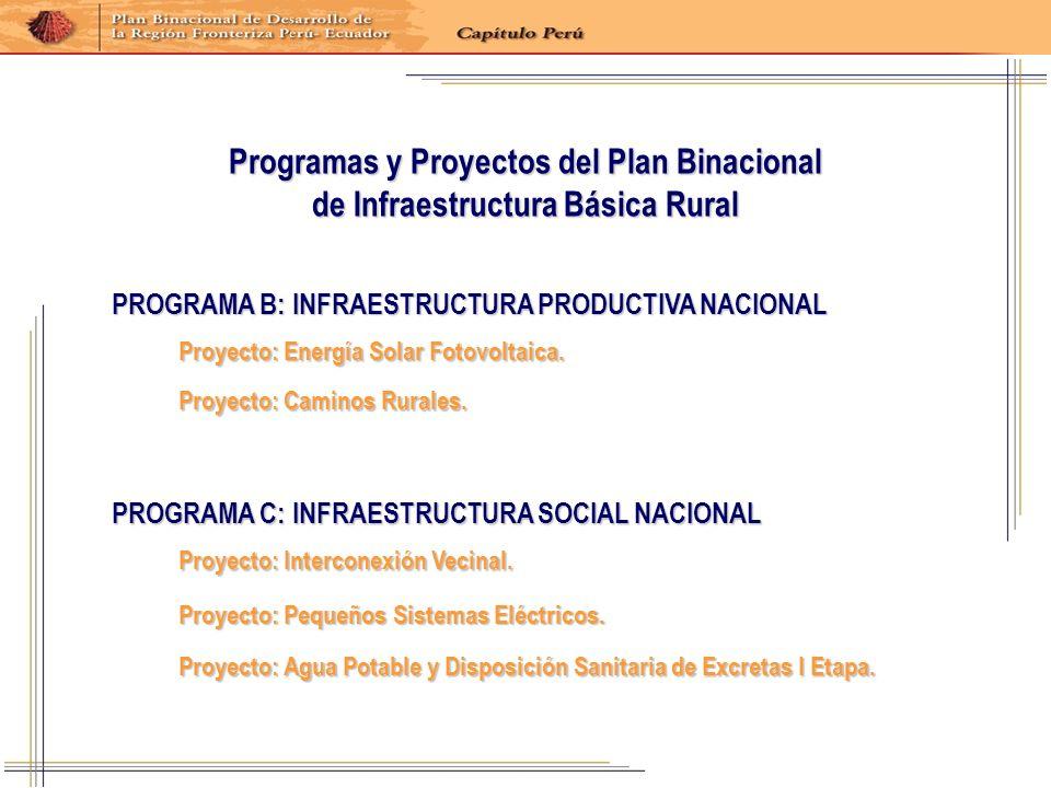PROGRAMA B: INFRAESTRUCTURA PRODUCTIVA NACIONAL Proyecto: Energía Solar Fotovoltaica. Proyecto: Caminos Rurales. PROGRAMA C: INFRAESTRUCTURA SOCIAL NA