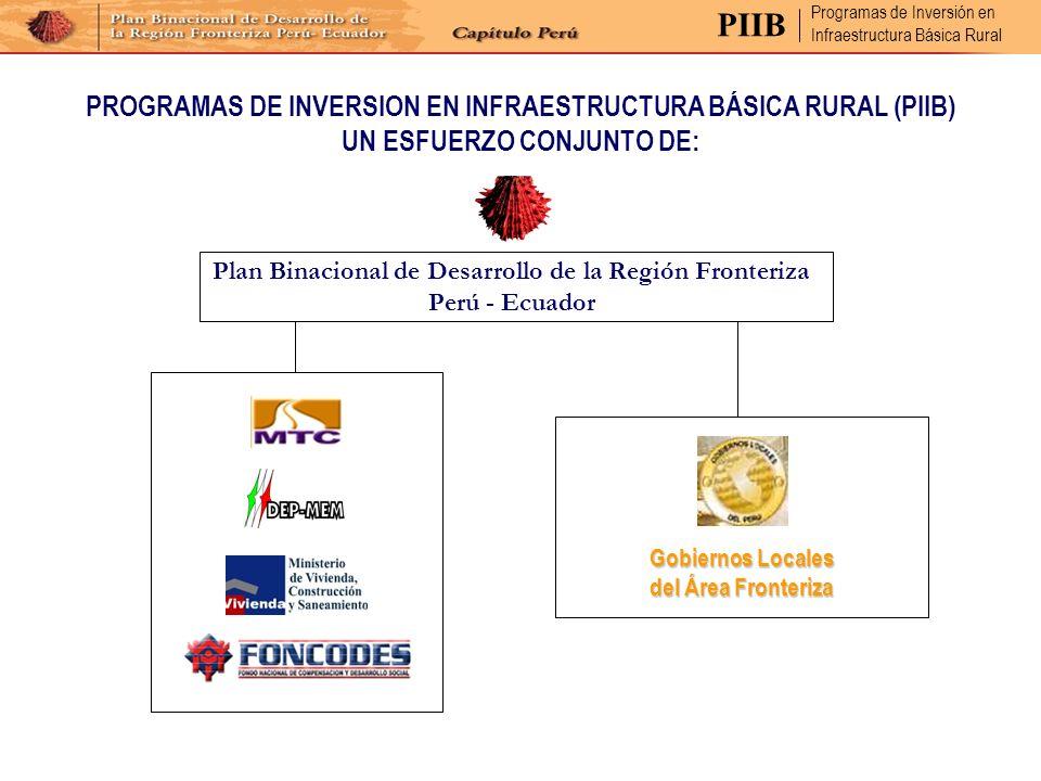 PROGRAMAS DE INVERSION EN INFRAESTRUCTURA BÁSICA RURAL (PIIB) UN ESFUERZO CONJUNTO DE: Gobiernos Locales del Área Fronteriza Plan Binacional de Desarr