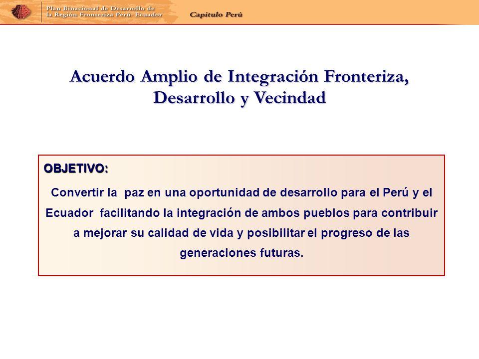 PROGRAMAS DE INVERSION EN INFRAESTRUCTURA BÁSICA RURAL (PIIB) UN ESFUERZO CONJUNTO DE: Gobiernos Locales del Área Fronteriza Plan Binacional de Desarrollo de la Región Fronteriza Perú - Ecuador PIIB Programas de Inversión en Infraestructura Básica Rural