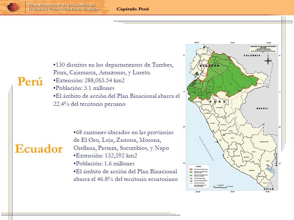 LORETO Maynas, Loreto, Alto Amazonas y Ramón Castilla CAJAMARCA Jaén y San Ignacio TUMBES Todas las provincias del departamento PIURA Todas las provincias del departamento AMAZONAS Bagua, Condorcanqui, Utcubamba Este ámbito conforma la zona de integración fronteriza Perú - Ecuador en el marco de la Comunidad Andina de Naciones PERÚ Ámbito de Acción del Plan Binacional en el Perú