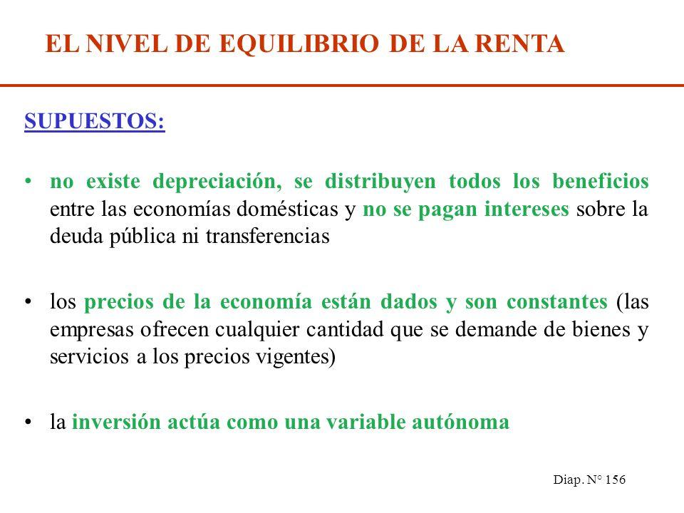 Diap. N° 155 La inversión la pueden llevar a cabo las economías domésticas (inversión en vivienda) y las empresas (inversión en capital fijo y en exis