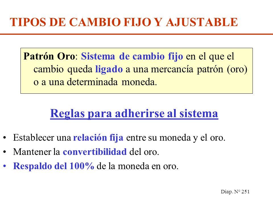 Diap. N° 250 EJEMPLO DE INTERVENCIÓN EN EL MERCADO DE CAMBIOS Vendiendo divisas (dólares). Restricciones a la importación y a las inversiones en el ex