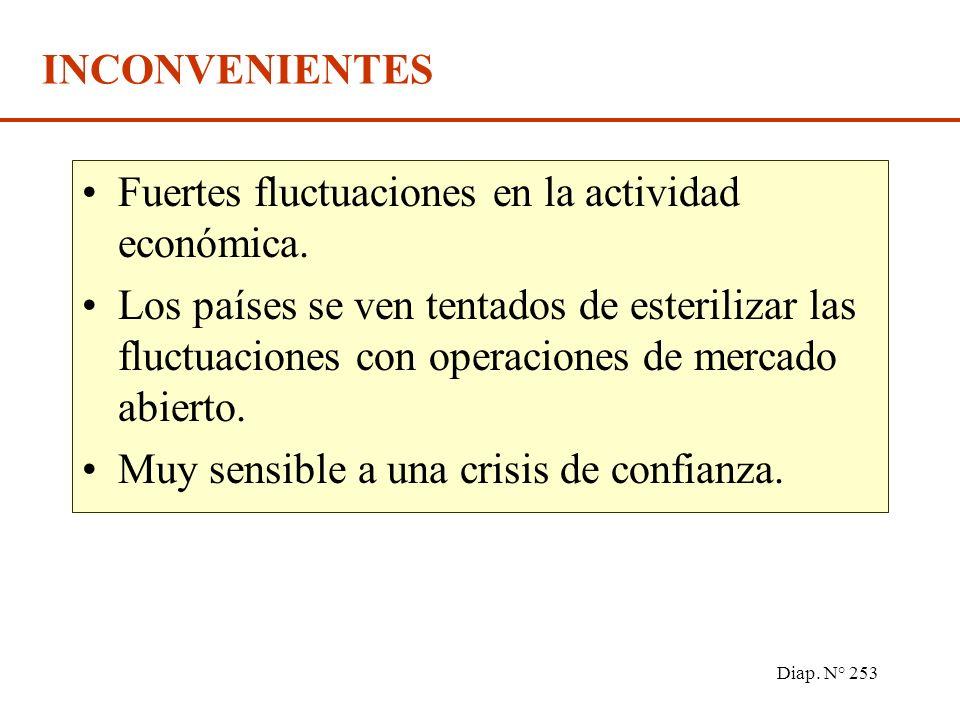 Diap. N° 252 EL MECANISMO DE AJUSTE Si hay superávit (Export. > Import.) Aumenta la oferta de dinero => aumentan los precios. País menos competitivo.