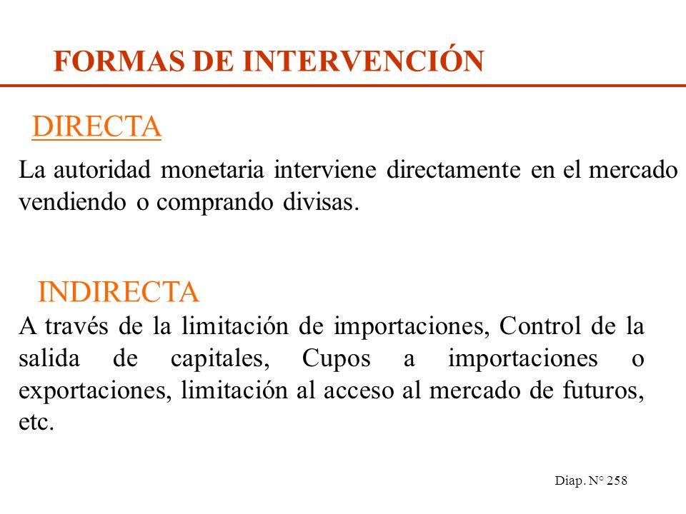 Diap. N° 257 LA FLOTACIÓN SUCIA También llamada fluctuación dirigida. Tiene lugar cuando, bajo un sistema flexible, los gobiernos intervienen para tra