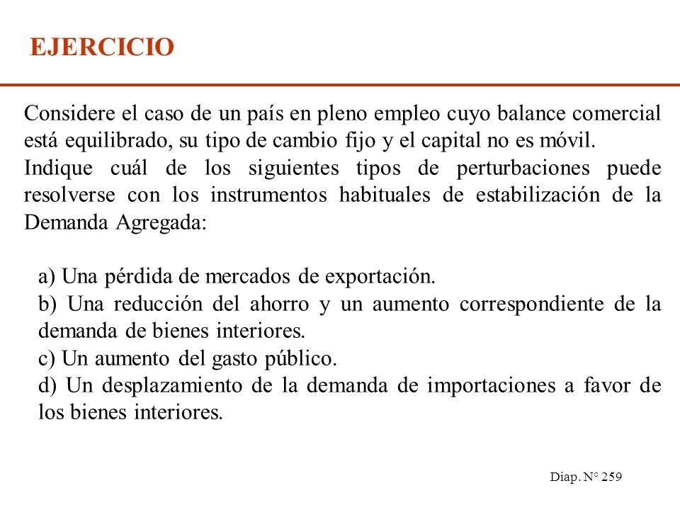Diap. N° 258 FORMAS DE INTERVENCIÓN La autoridad monetaria interviene directamente en el mercado vendiendo o comprando divisas. A través de la limitac
