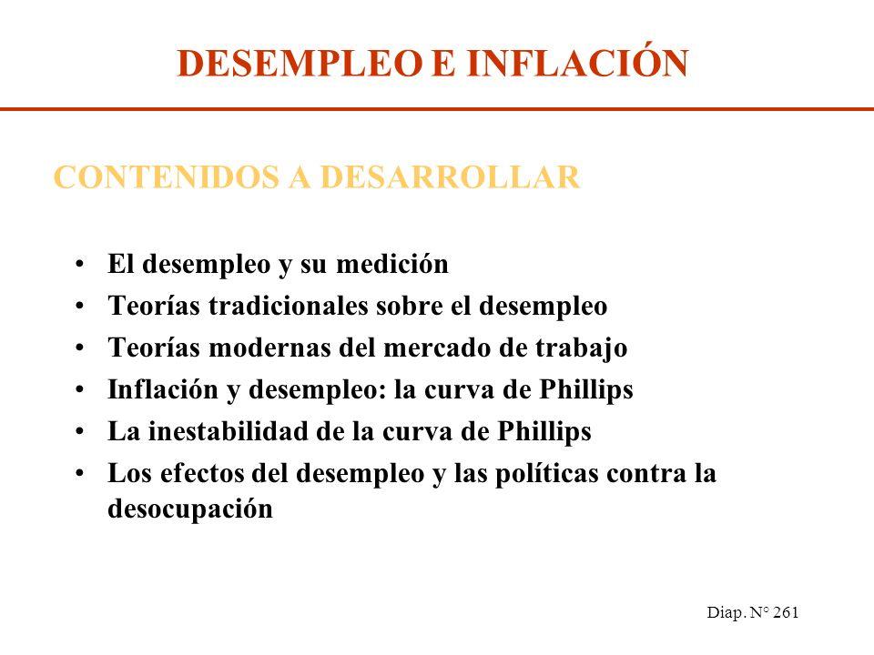Diap. N° 260 Fluctuaciones de la economía. Inflación y desempleo (1) Bibliografía Recomendada: MOCHON, Francisco y BEKER, Víctor A. Economía, Principi