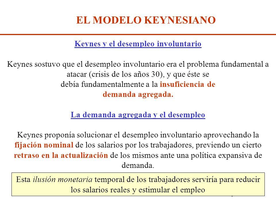 Diap. N° 268 Keynes se centró en la problemática del desempleo coyuntural o cíclico, producto de desajustes en el mercado de trabajo derivados de alte